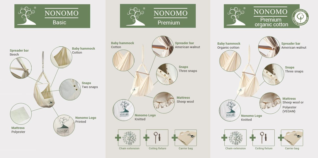 Comparison of the NONOMO® Baby Hammocks